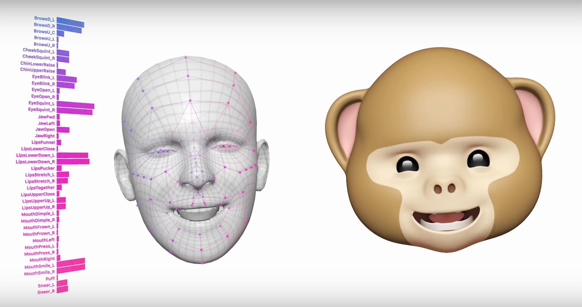 Apple Fake News Emoji en movimiento